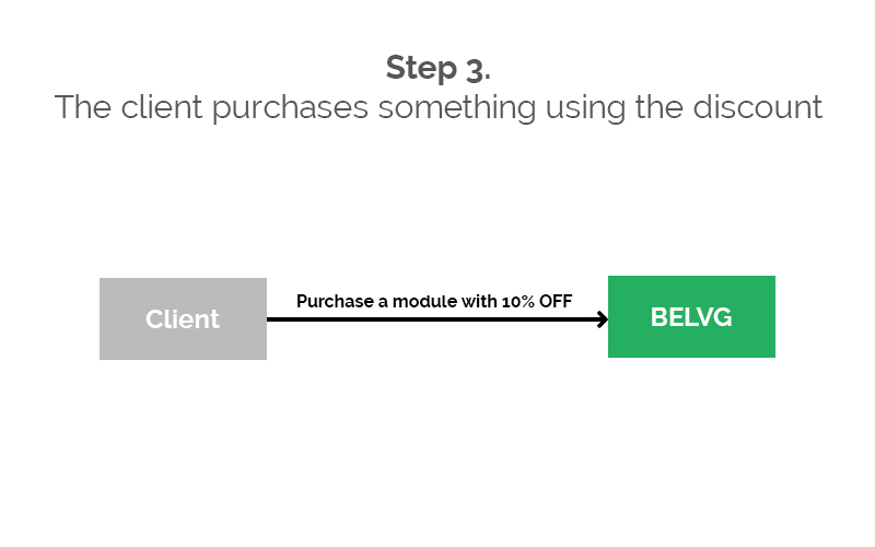 Process_steps-3